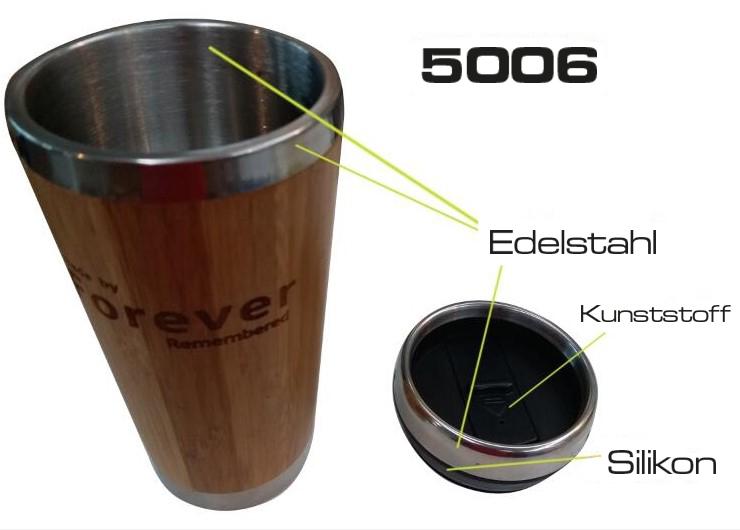 Vakuum Thermosflaschen Und Doppelwandige Coffee To Go Becher Aus